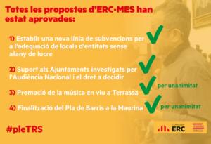 Postple maig propostes aprovades maig 2016