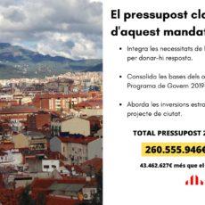 Pressupost 2021 – claus per Terrassa